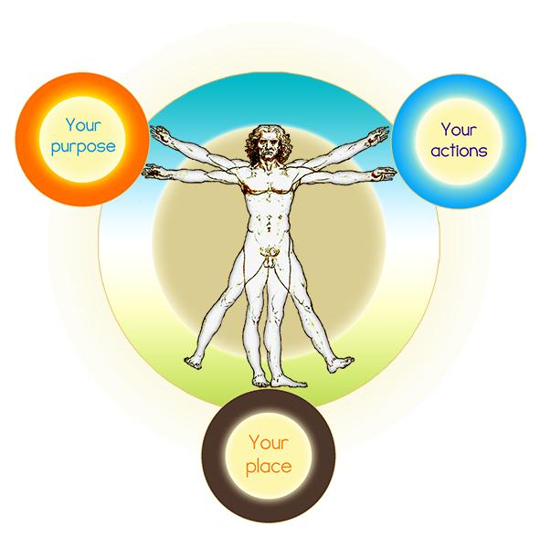 Cosmic trinity taoism