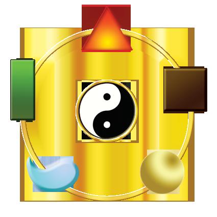 Yin Yang & Five Elements